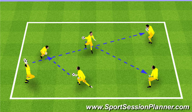 Football/Soccer Session Plan Drill (Colour): GK Handling Warm Up