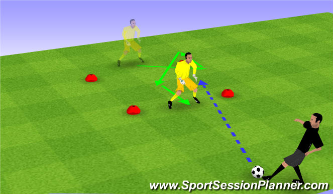 Football/Soccer Session Plan Drill (Colour): GK Footwork & Handling
