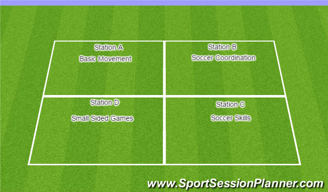 Football/Soccer Session Plan Drill (Colour): ODP Skill Station
