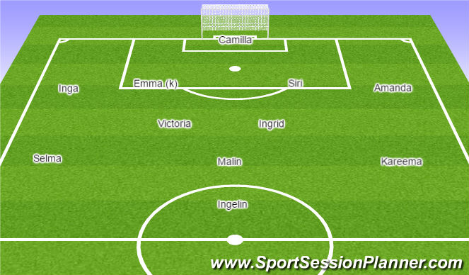 Football/Soccer Session Plan Drill (Colour): starting 11