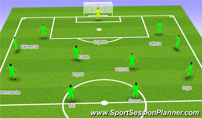 Football/Soccer Session Plan Drill (Colour): High press from goal kicks