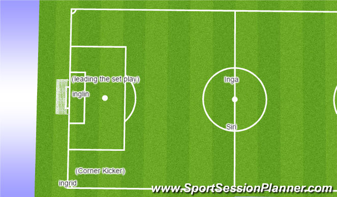 Football/Soccer Session Plan Drill (Colour): offensive corner 1