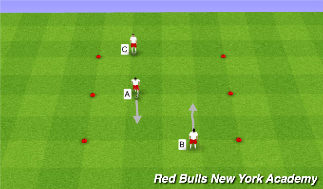 Football/Soccer Session Plan Drill (Colour): Messi & Xavi Warm up