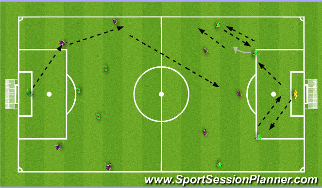 Football/Soccer Session Plan Drill (Colour): 4v3 halves game