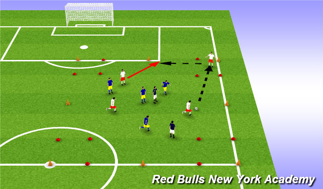 Football/Soccer Session Plan Drill (Colour): Four box game