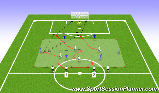 Football/Soccer Session Plan Drill (Colour): 4v6 Pressing 3 strikers with transition to attack