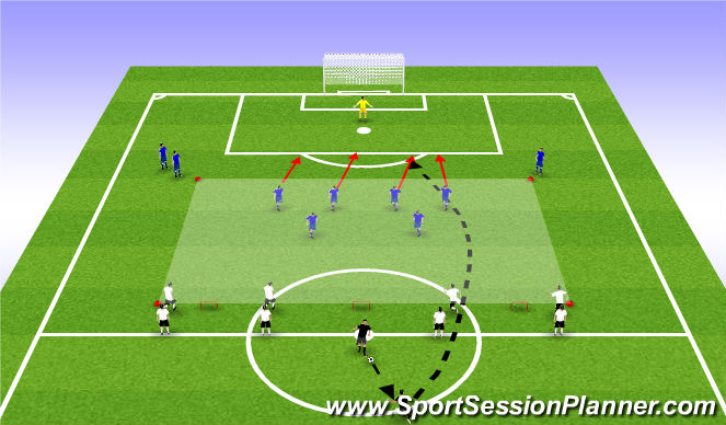 Football/Soccer Session Plan Drill (Colour): Start situation 4v6