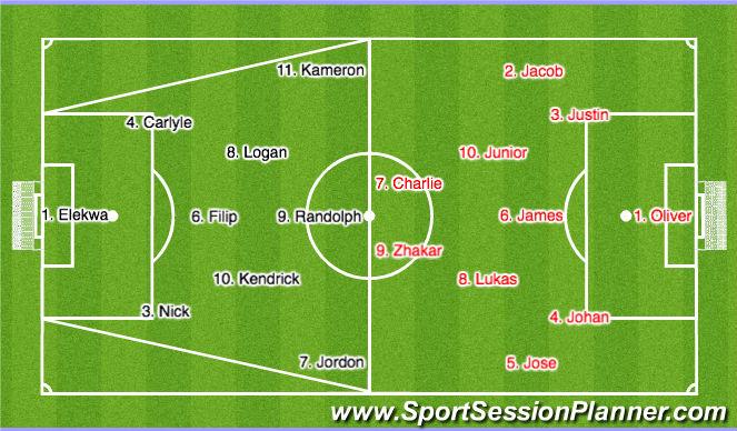Football/Soccer Session Plan Drill (Colour): 9v10