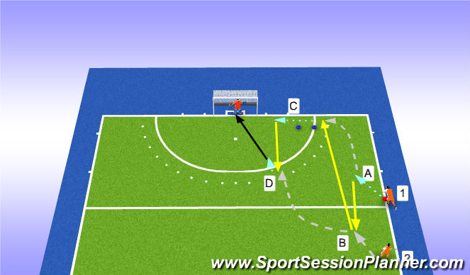 Hockey Session Plan Drill (Colour): Achterlijntje halen