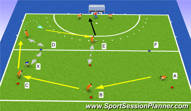 Hockey Session Plan Drill (Colour): Achterom verleggen