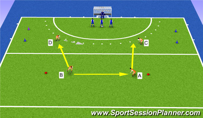Hockey Session Plan Drill (Colour): Communicatie in de cirkel
