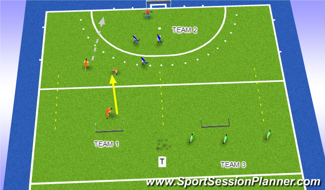 Hockey Session Plan Drill (Colour): Communicatie en omschakelen