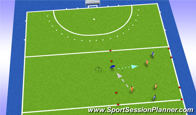 Hockey Session Plan Drill (Colour): 3:3 op 4 goals
