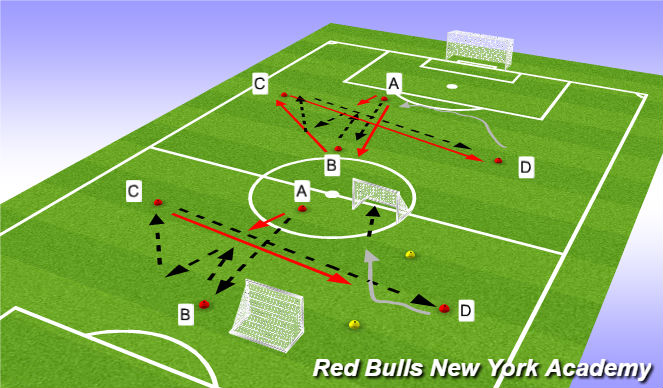 Football/Soccer Session Plan Drill (Colour): Warm up (adv)