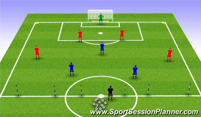 Football/Soccer Session Plan Drill (Colour): Set up & oragnisation