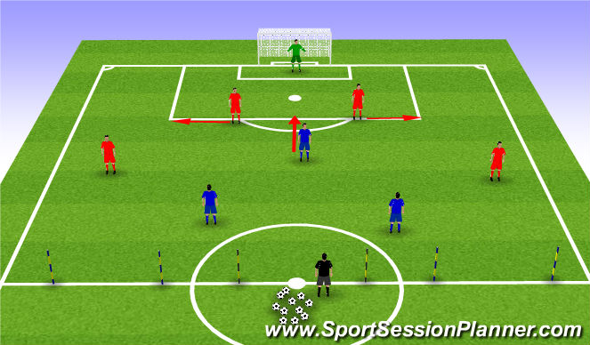 Football/Soccer Session Plan Drill (Colour): Coaching & managing