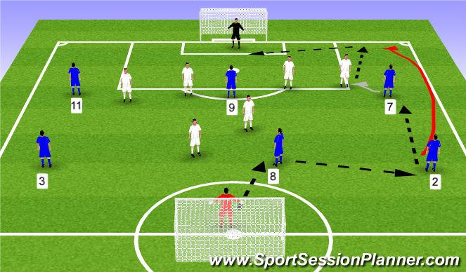 Football/Soccer Session Plan Drill (Colour): 7v7 Ultimate Soccer