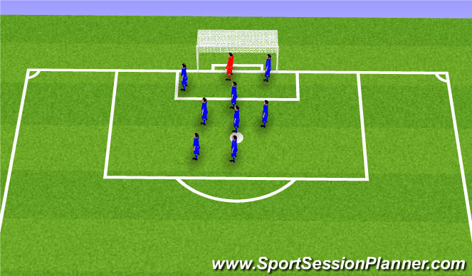 Football/Soccer Session Plan Drill (Colour): Defending Corners
