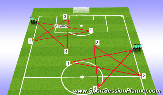 Football/Soccer Session Plan Drill (Colour): Star Runs
