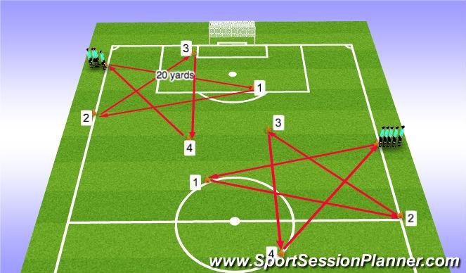 Football/Soccer Session Plan Drill (Colour): Star Runs