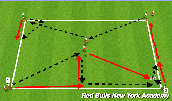 Football/Soccer Session Plan Drill (Colour): WU: Passing angle/Receiving