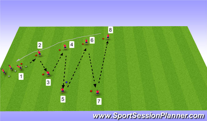 Football/Soccer Session Plan Drill (Colour): Tech Warm-Up