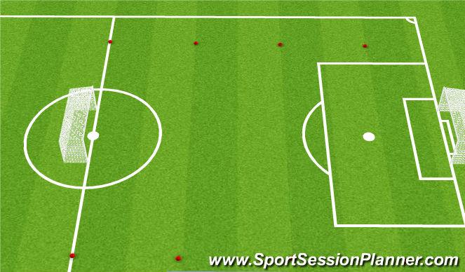 Football/Soccer Session Plan Drill (Colour): 7v7 Free