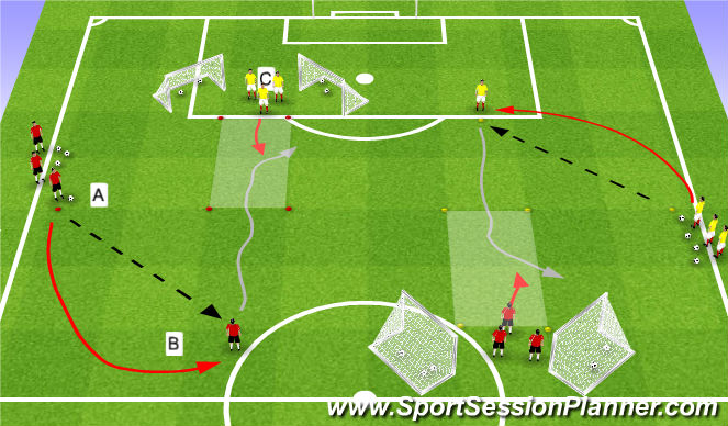 Football/Soccer Session Plan Drill (Colour): Duel 2