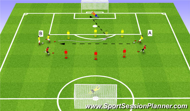 Football/Soccer Session Plan Drill (Colour): Finition