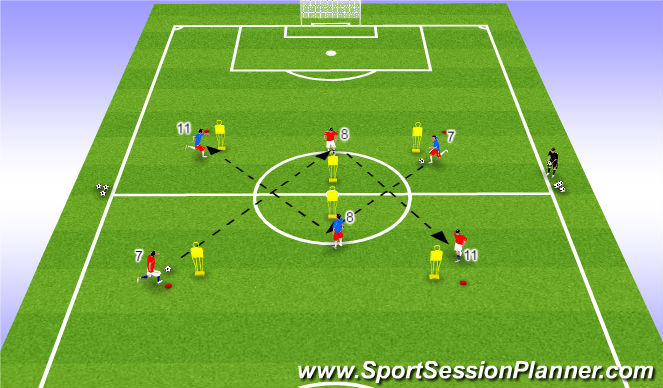 Football/Soccer Session Plan Drill (Colour): Switching Play CM Function