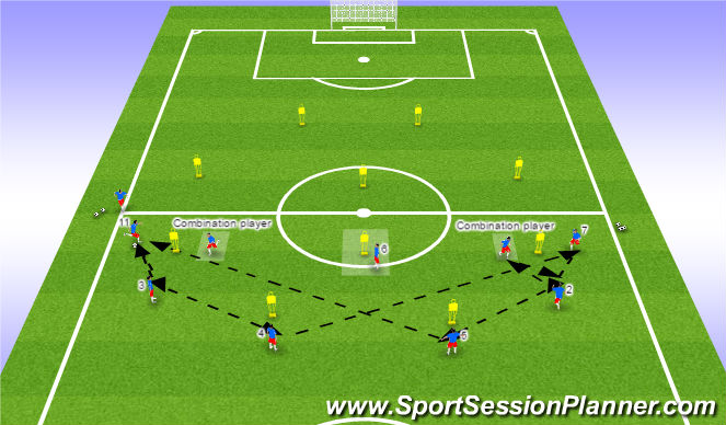 Football/Soccer Session Plan Drill (Colour): Switching Play Back 4