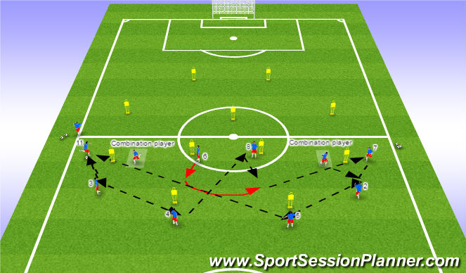 Football/Soccer Session Plan Drill (Colour): Switching Play CM combinations