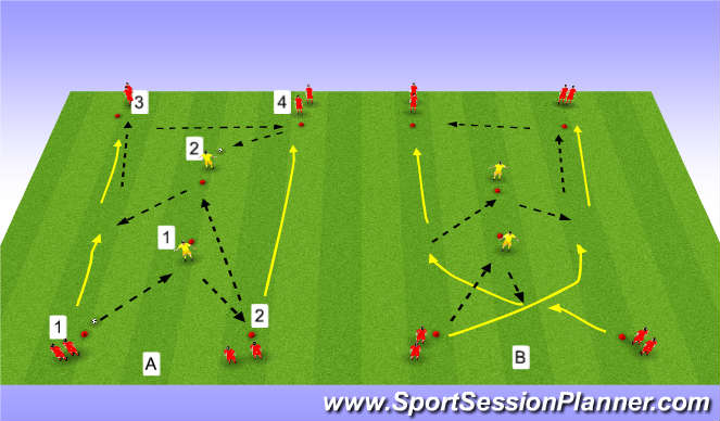 Football/Soccer Session Plan Drill (Colour): Passing drill with crossovers