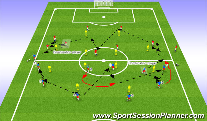 Football/Soccer Session Plan Drill (Colour): Switching Play Rotational Practice