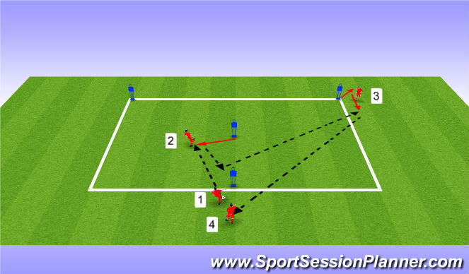Football/Soccer Session Plan Drill (Colour): Pattern 2