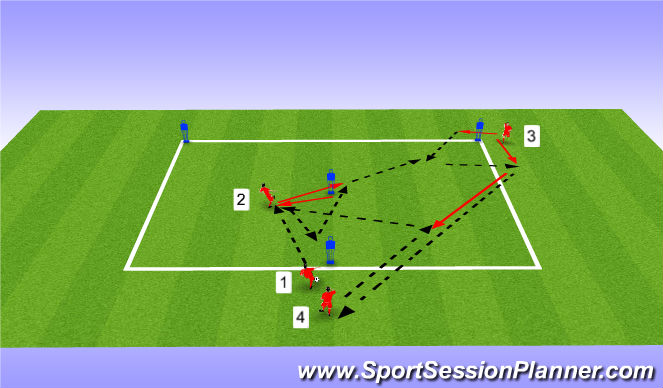 Football/Soccer Session Plan Drill (Colour): Pattern 5
