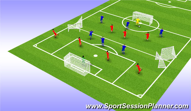 Football/Soccer Session Plan Drill (Colour): Progression 1