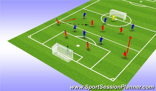 Football/Soccer Session Plan Drill (Colour): Progression 4