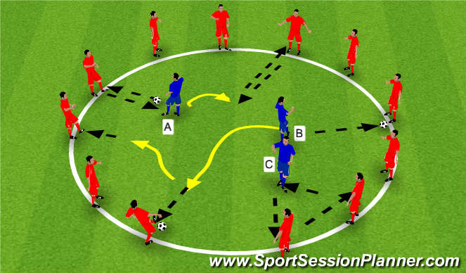 Football/Soccer Session Plan Drill (Colour): Circle Possession:Warm ups