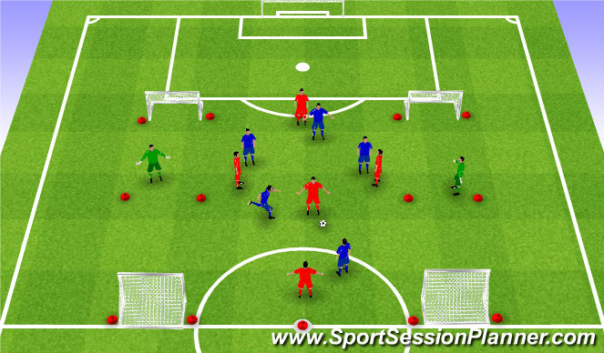 Football/Soccer Session Plan Drill (Colour): Rotations & Forward possession emphasis- Stretching Oppositon