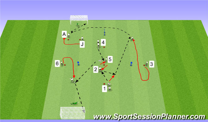 Football/Soccer Session Plan Drill (Colour): Finishing / Penetration