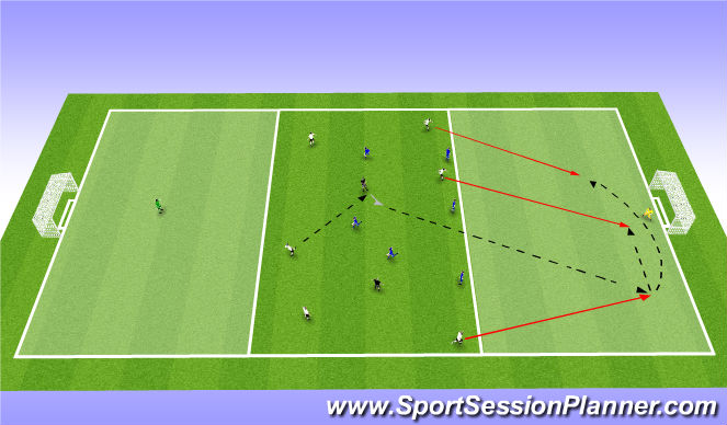 Football/Soccer Session Plan Drill (Colour): 6v6+2 Penetration