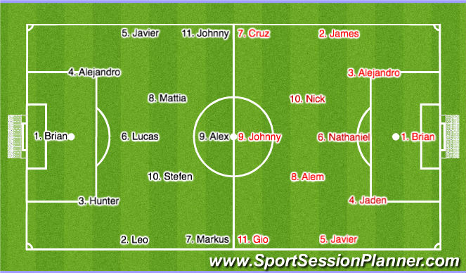 Football/Soccer Session Plan Drill (Colour): 11v11 '03v'02