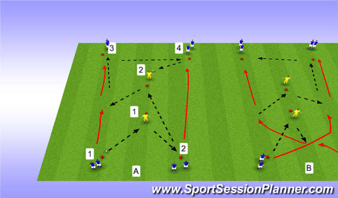 Football/Soccer Session Plan Drill (Colour): Uppspil; sendingar og hlaup.
