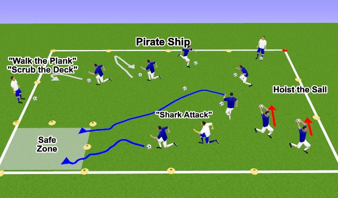 Football/Soccer Session Plan Drill (Colour): Pirate Ship