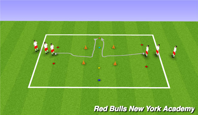 Football/Soccer Session Plan Drill (Colour): Coordination Drill