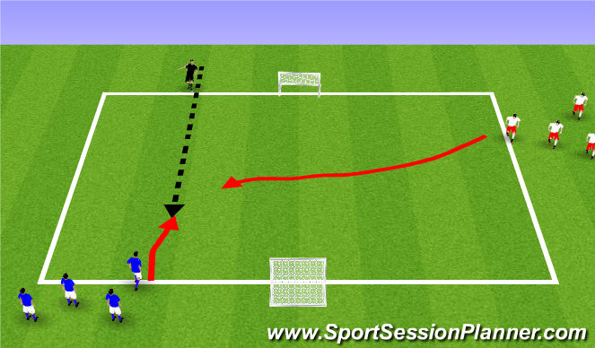 Football/Soccer Session Plan Drill (Colour): ODP Week 1 Summer 2017 7:00-8:00