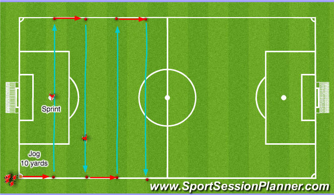 Football/Soccer Session Plan Drill (Colour): Snake Runs