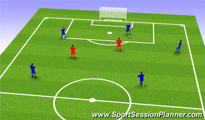 Football/Soccer Session Plan Drill (Colour): 5v.2