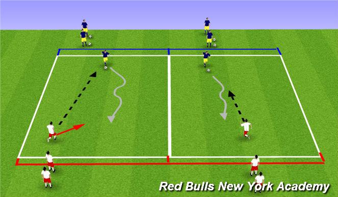 Football/Soccer Session Plan Drill (Colour): Main Activity: 1v1 Defending